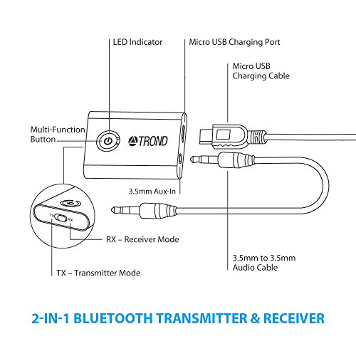 Trond Bluetooth V5 0 Transmitter Receiver For Tv Pc Ipod